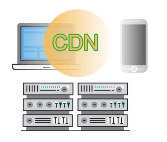 A importância do CDN para Web Sites