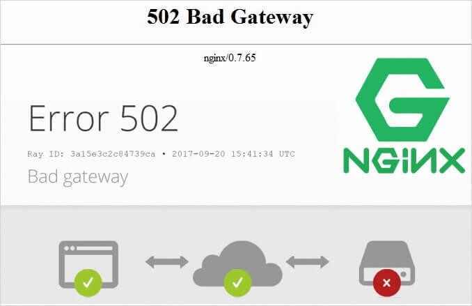 Como corrigir o erro 502 Bad Gateway no Nginx