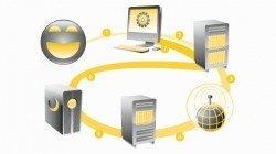 Ferramentas de DNS – Domain Name System