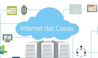 Resumo Sobre a Internet das Coisas