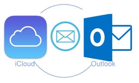 Adicionar Minha Conta de E-mail do iCloud ao Outlook