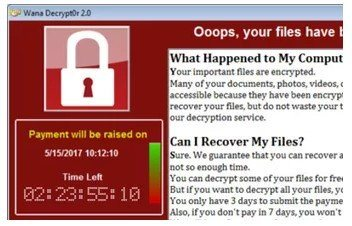 Como se Proteger do Ataque de Ransomware