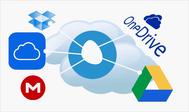 O Armazenamento Cloud para cada perfil de usuário