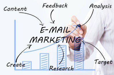 Porque devemos fazer o marketing por e-mail