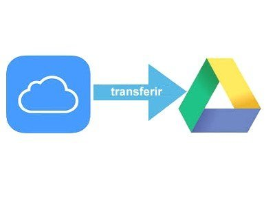 transferir arquivos do iCloud Drive para o Google Drive