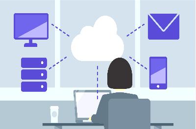 Quanto Custa Cloud Computing