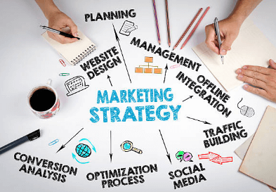 Como o SEO Deve Incorporar Nossa Estratégia de Marketing
