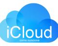 Como o iCloud Funciona