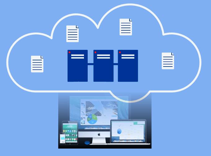 Melhor Cloud Storage para Mac