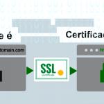 O que é um certificado SSL e por que eu preciso tê-lo no meu site
