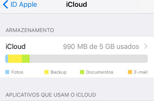 Por que a Apple cobra pelo armazenamento do iCloud