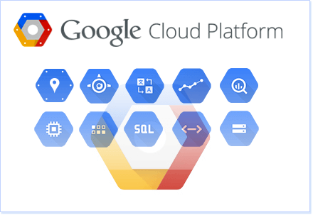 O que é Google Cloud Platform