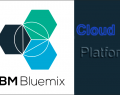 O que é IBM cloud platform