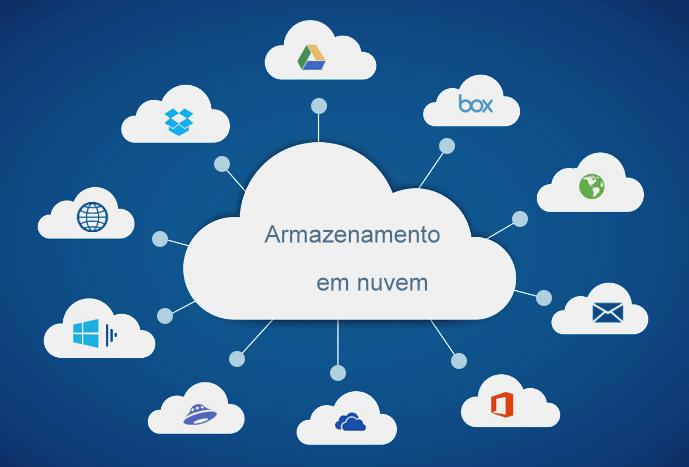 Recursos obrigatórios no armazenamento em nuvem