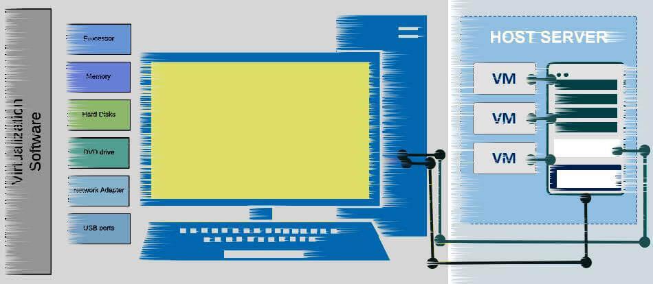 Software de Gerenciamento Virtual