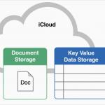 APIs de armazenamento do iCloud