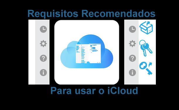 Quais os requisitos de sistema para o iCloud?