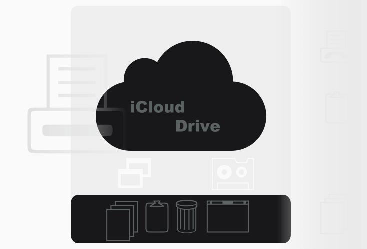 Como Eu Gerencio Meus Arquivos no iCloud Drive?