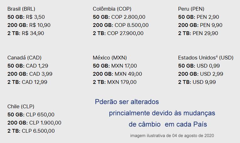 Planos e preços do armazenamento iCloud