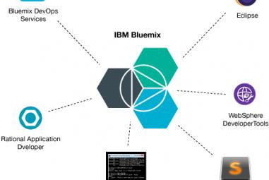 Diferença entre as aplicações e serviços IBM Bluemix