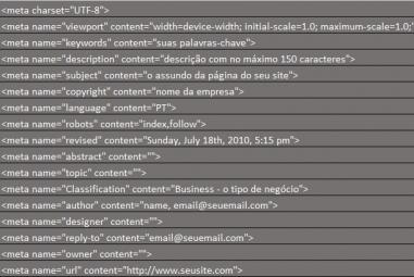 Meta Tags todos os comandos Meta HTML