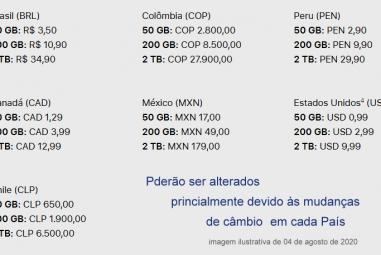 Planos e preços de armazenamento do iCloud