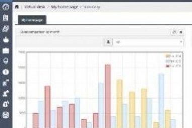 YetiForce é um Sistema CRM Aberto e bom para Empresas
